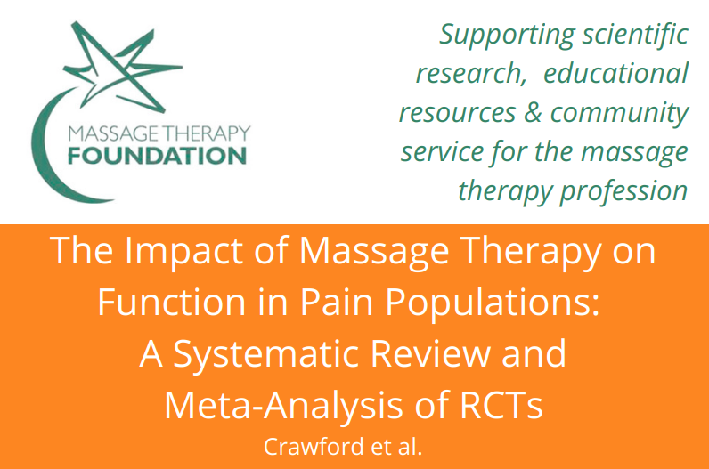Massage Therapy Foundation Function in Pain Populations Infographic